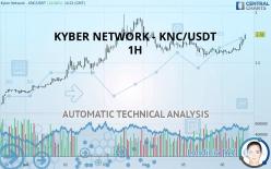 KYBER NETWORK - KNC/USDT - 1H
