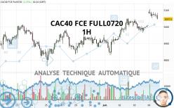 CAC40 FCE FULL0720 - 1H