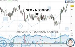 NEO - NEO/USD - 1H