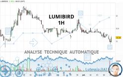 LUMIBIRD - 1H