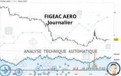 FIGEAC AERO - Journalier