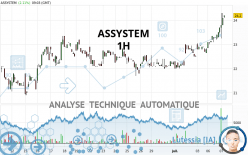 ASSYSTEM - 1H