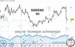 SODEXO - 1H