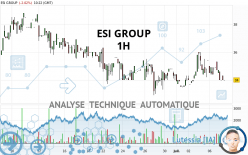 ESI GROUP - 1H