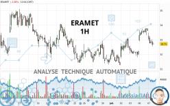 ERAMET - 1H