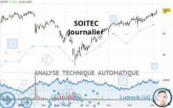 SOITEC - Journalier