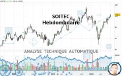 SOITEC - Hebdomadaire