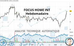 FOCUS HOME INT - Hebdomadaire