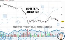 BENETEAU - Journalier