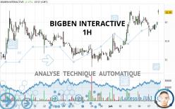 BIGBEN INTERACTIVE - 1H