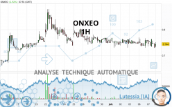 ONXEO - 1H