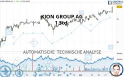 KION GROUP AG - 1 Std.