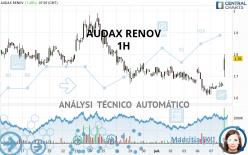 AUDAX RENOV - 1H