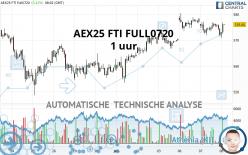 AEX25 FTI FULL0720 - 1 uur
