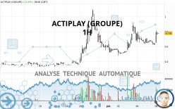 ACTIPLAY (GROUPE) - 1H