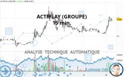 ACTIPLAY (GROUPE) - 15 min.