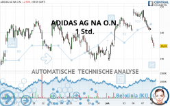 ADIDAS AG NA O.N. - 1 Std.