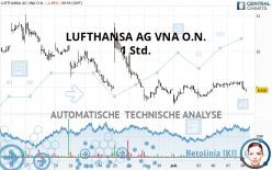 LUFTHANSA AG VNA O.N. - 1 Std.