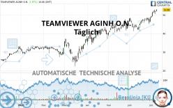 TEAMVIEWER AGINH O.N. - Täglich