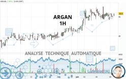 ARGAN - 1H