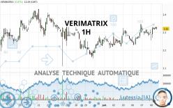 VERIMATRIX - 1H