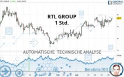 RTL GROUP - 1 Std.