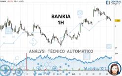 BANKIA - 1H