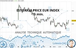ESTOXX50 PRICE EUR INDEX - 15 min.