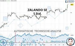 ZALANDO SE - 1 Std.
