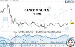 CANCOM SE O.N. - 1 Std.