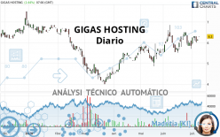 GIGAS HOSTING - Diario