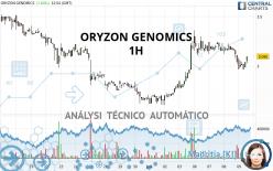 ORYZON GENOMICS - 1H