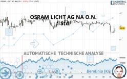 OSRAM LICHT AG NA O.N. - 1 Std.