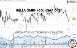 HELLA GMBH+CO. KGAA O.N. - 1 Std.