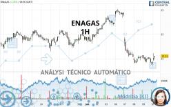 ENAGAS - 1H