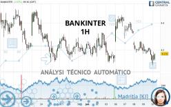 BANKINTER - 1H
