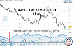 FRAPORT AG FFM.AIRPORT - 1H