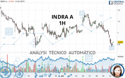 INDRA A - 1H
