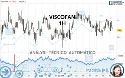 VISCOFAN - 1H