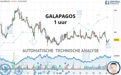 GALAPAGOS - 1H