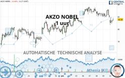 AKZO NOBEL - 1H