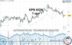KPN KON - 1H