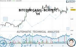 BITCOIN CASH - BCH/BTC - 1H