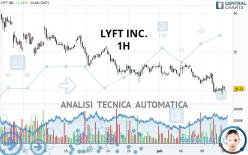 LYFT INC. - 1H
