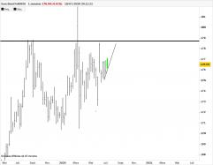 EURO BUND FULL0920 - Settimanale