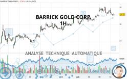 BARRICK GOLD CORP. - 1H