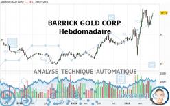 BARRICK GOLD CORP. - Hebdomadaire