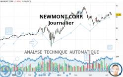 NEWMONT CORP. - Journalier