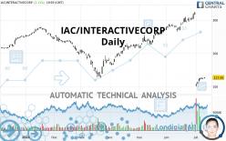IAC/INTERACTIVECORP - Diario