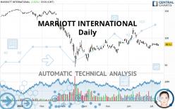 MARRIOTT INTERNATIONAL - Diario